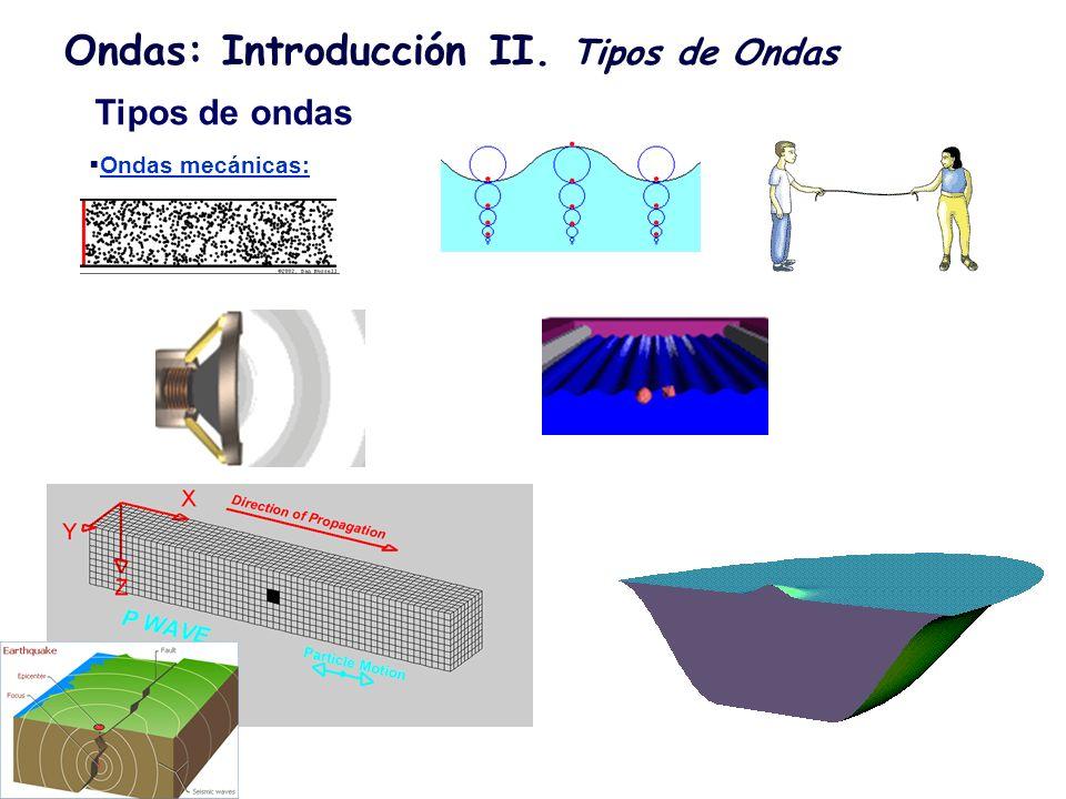 8 El último criterio tiene en cuenta en cuantas direcciones (dimensiones) se está propagando la onda ): Ondas unidimensionales (1D): Ondas Bidimensionales (2D): Ondas Tridimensionales (3D): Ondas: Introducción II.