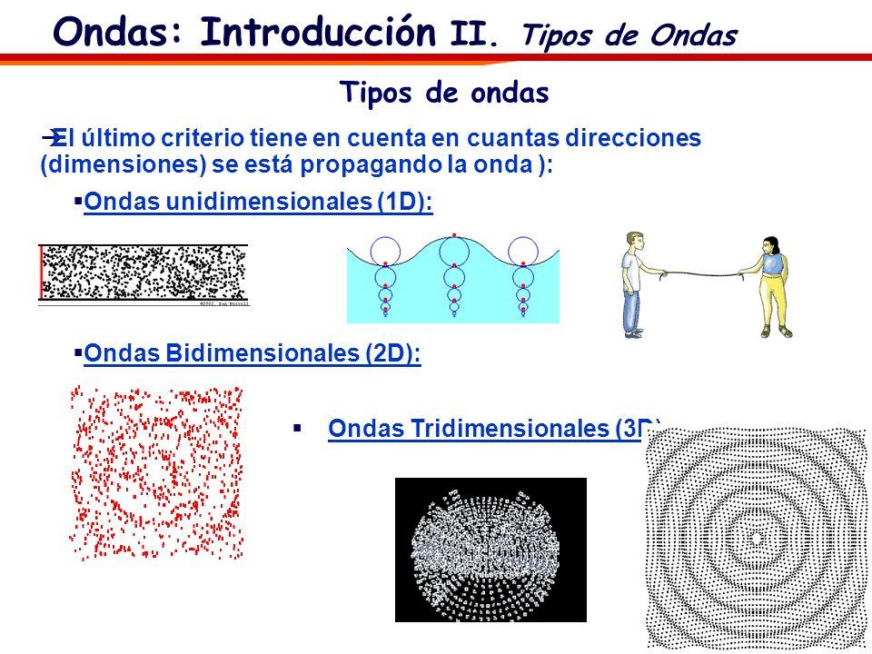 9 El último criterio tiene en cuenta en cuantas direcciones (dimensiones) se está propagando la onda: Ondas unidimensionales (1D): Ondas Bidimensionales (2D): Ondas Tridimensionales (3D): Ondas: Introducción II.