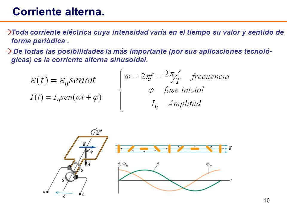 10 Corriente alterna. Toda corriente eléctrica cuya intensidad varía en el tiempo su valor y sentido de forma periódica. De todas las posibilidades la