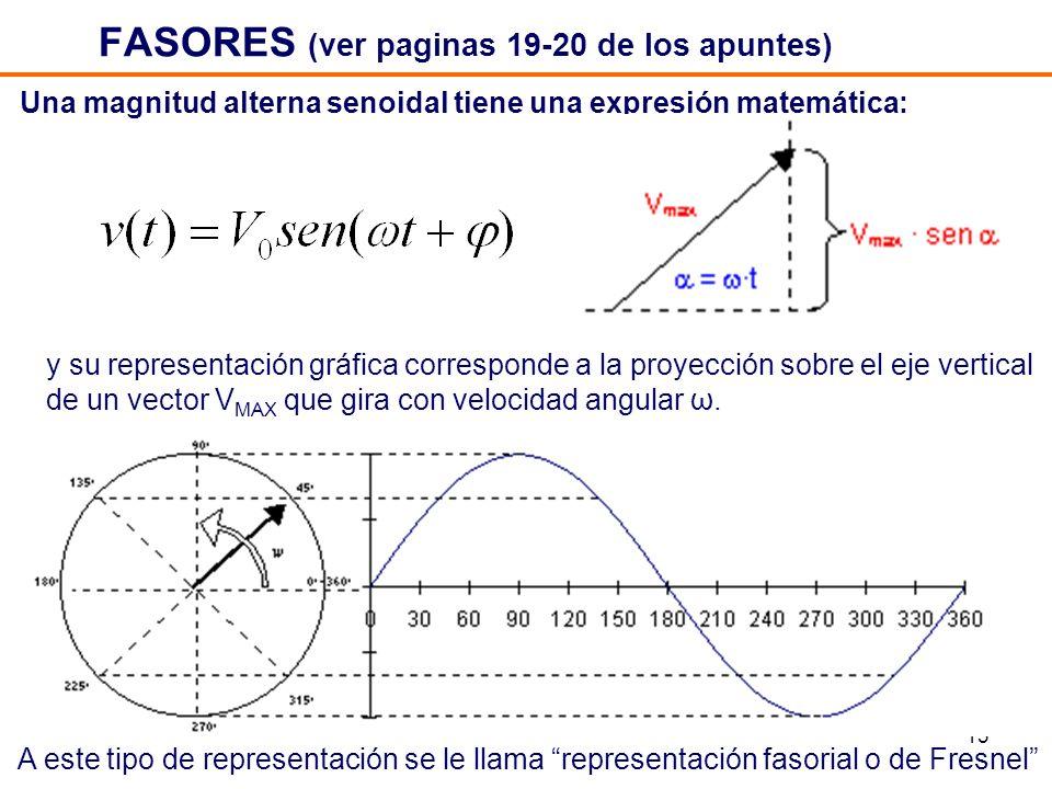 13 Una magnitud alterna senoidal tiene una expresión matemática: FASORES (ver paginas 19-20 de los apuntes) y su representación gráfica corresponde a