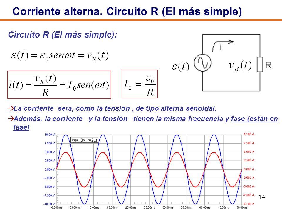 14 Corriente alterna. Circuito R (El más simple) Circuito R (El más simple): La corriente será, como la tensión, de tipo alterna senoidal. Además, la