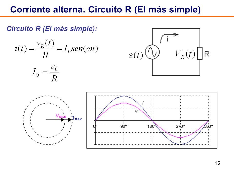 15 Corriente alterna. Circuito R (El más simple) Circuito R (El más simple):
