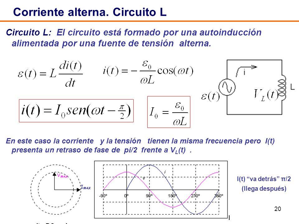 20 Circuito L: El circuito está formado por una autoinducción alimentada por una fuente de tensión alterna. En este caso la corriente y la tensión tie