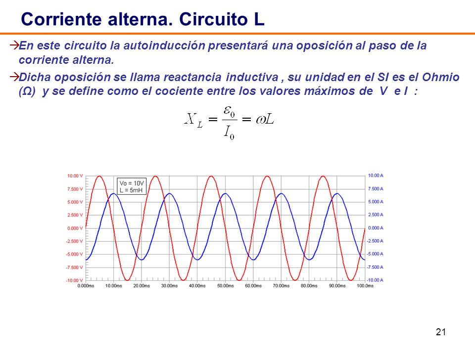21 En este circuito la autoinducción presentará una oposición al paso de la corriente alterna. Dicha oposición se llama reactancia inductiva, su unida