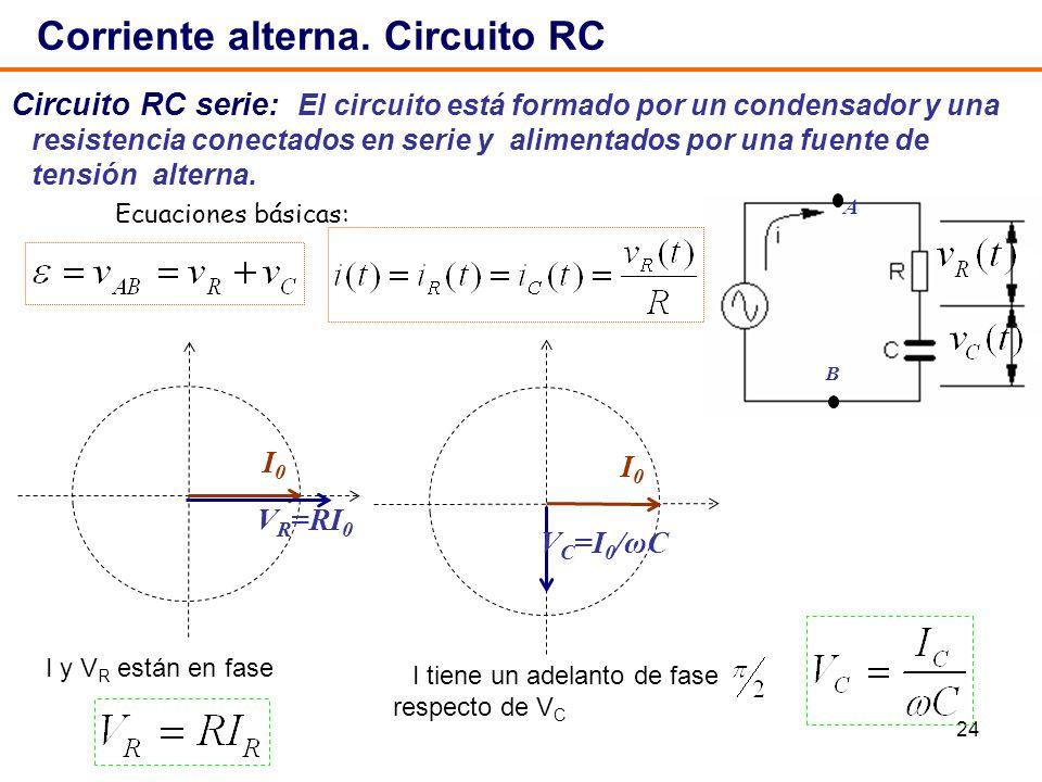 24 Circuito RC serie: El circuito está formado por un condensador y una resistencia conectados en serie y alimentados por una fuente de tensión altern