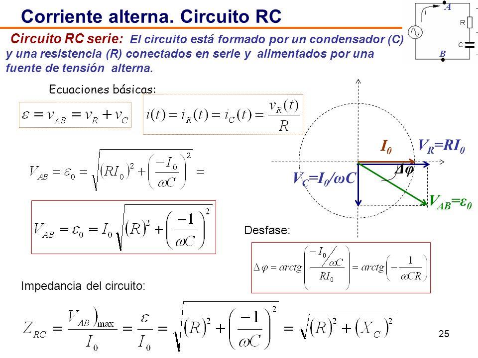 25 Corriente alterna. Circuito RC I0I0 V C =I 0 /ωC V R =RI 0 V AB =ε 0 ΔφΔφ Impedancia del circuito: Ecuaciones básicas: Desfase: B A Circuito RC ser