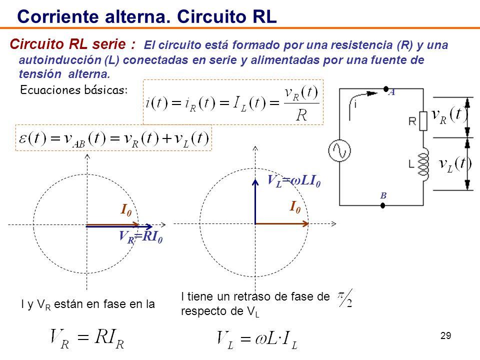 29 Circuito RL serie : El circuito está formado por una resistencia (R) y una autoinducción (L) conectadas en serie y alimentadas por una fuente de te