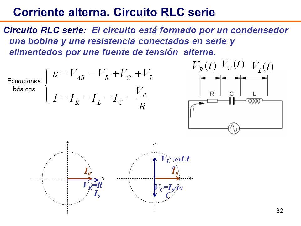 32 Circuito RLC serie: El circuito está formado por un condensador una bobina y una resistencia conectados en serie y alimentados por una fuente de te