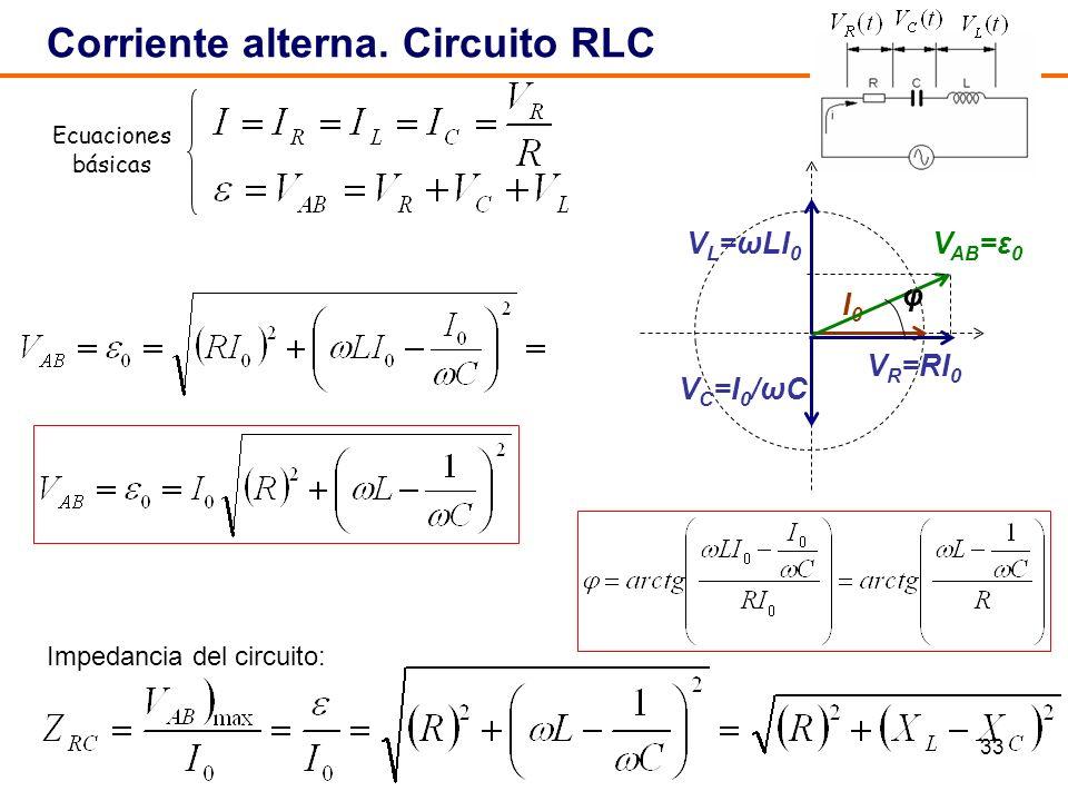 33 Corriente alterna. Circuito RLC Impedancia del circuito: I0I0 V R =RI 0 V AB =ε 0 φ V L =ωLI 0 V C =I 0 /ωC Ecuaciones básicas