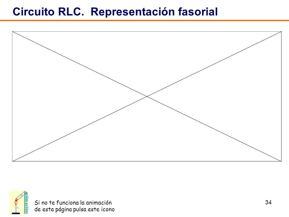34 Circuito RLC. Representación fasorial animación Si no te funciona la animación de esta página pulsa este icono