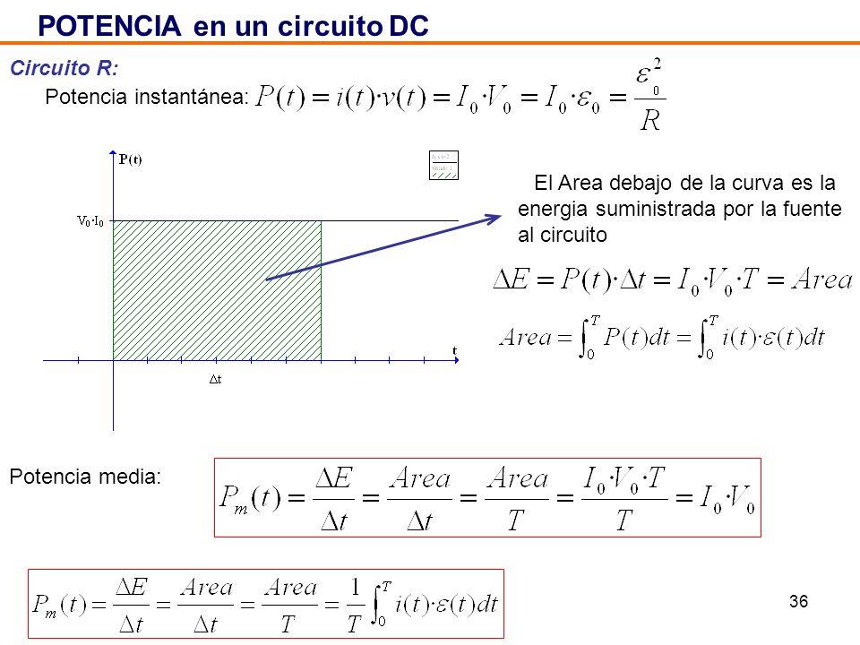 36 POTENCIA en un circuito DC Circuito R: El Area debajo de la curva es la energia suministrada por la fuente al circuito Potencia instantánea: Potenc