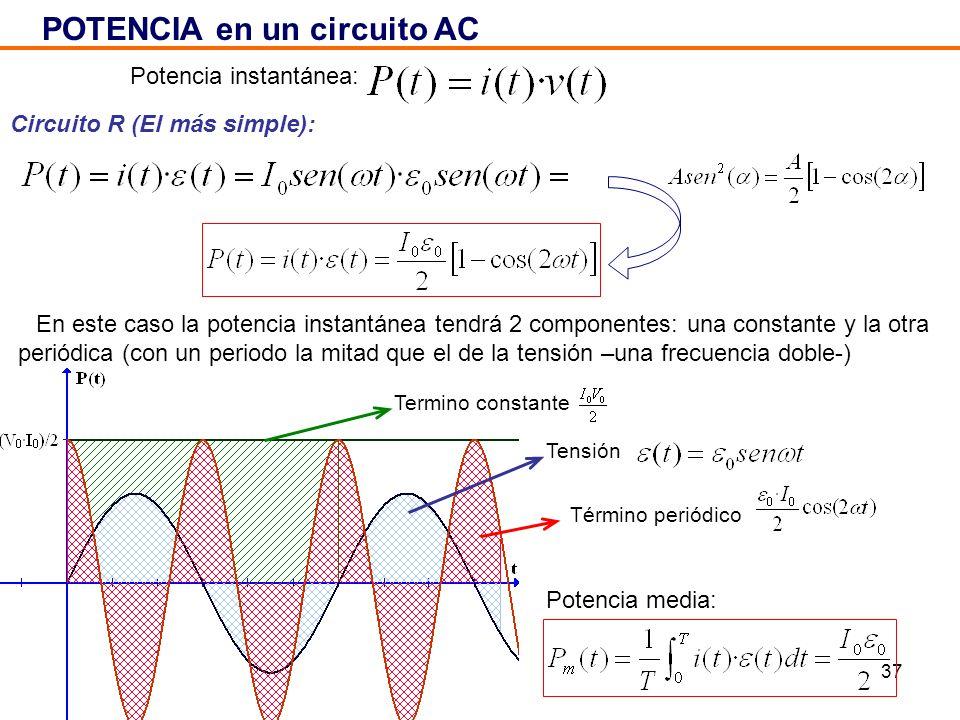 37 POTENCIA en un circuito AC Circuito R (El más simple): En este caso la potencia instantánea tendrá 2 componentes: una constante y la otra periódica