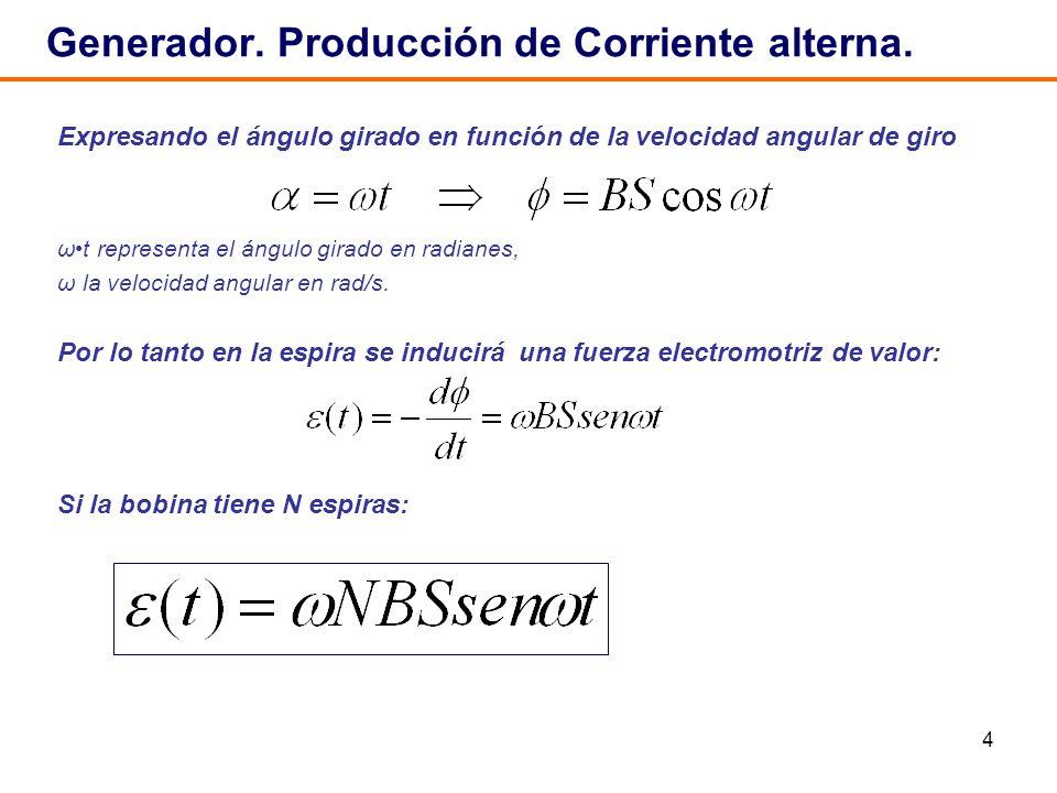 4 Generador. Producción de Corriente alterna. Expresando el ángulo girado en función de la velocidad angular de giro ωt representa el ángulo girado en