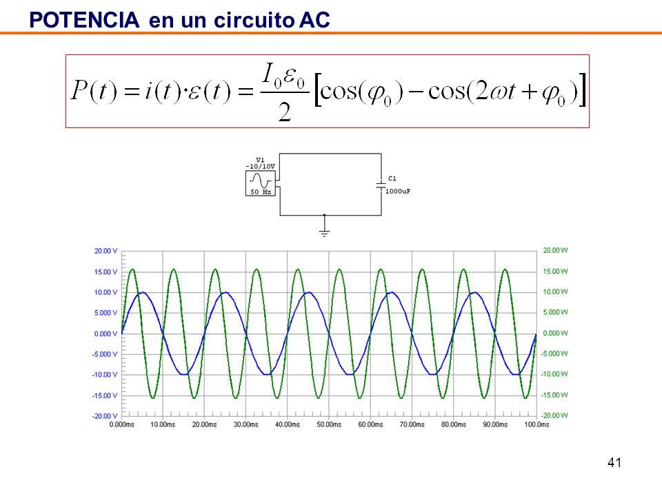 41 POTENCIA en un circuito AC