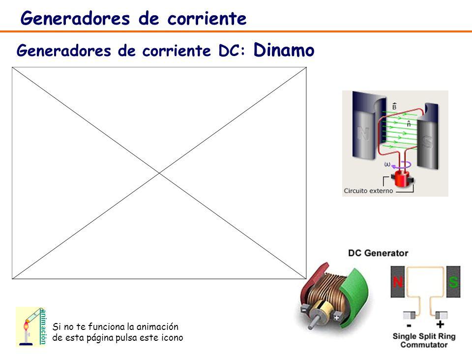 7 Generadores de corriente Generadores de corriente DC: Dinamo animación Si no te funciona la animación de esta página pulsa este icono