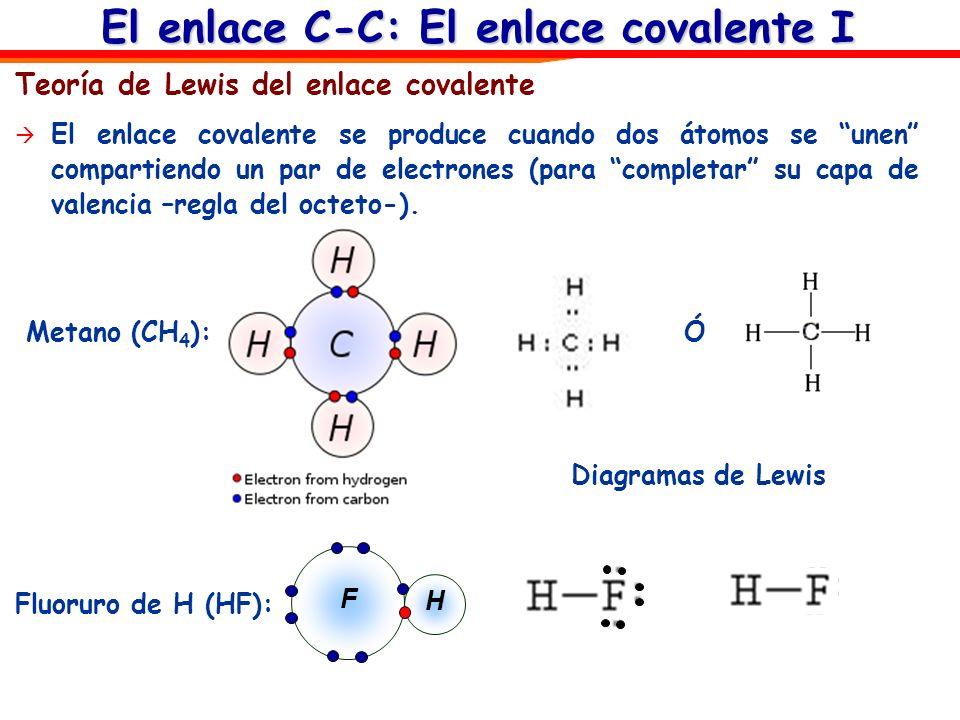 El enlace C-C: El enlace covalente I Teoría de Lewis del enlace covalente El enlace covalente se produce cuando dos átomos se unen compartiendo un par