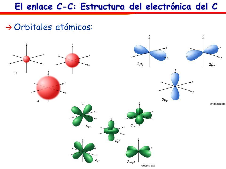 El enlace C-C: Estructura del electrónica del C Orbitales atómicos: