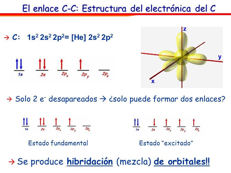 El enlace C-C: Estructura del electrónica del C C: 1s 2 2s 2 2p 2 = [He] 2s 2 2p 2 Solo 2 e - desapareados ¿solo puede formar dos enlaces? Estado fund