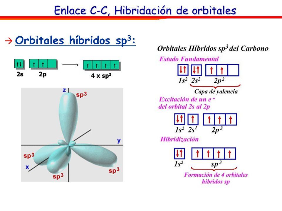 Enlace C-C, Hibridación de orbitales Orbitales híbridos sp 3 :