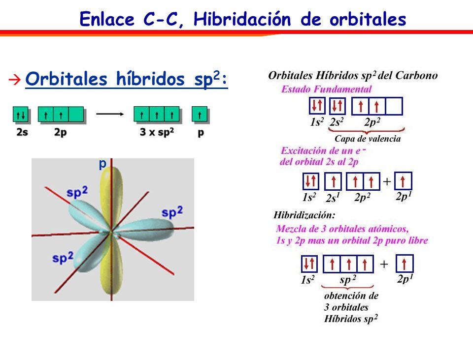 Enlace C-C, Hibridación de orbitales Orbitales híbridos sp 2 : p