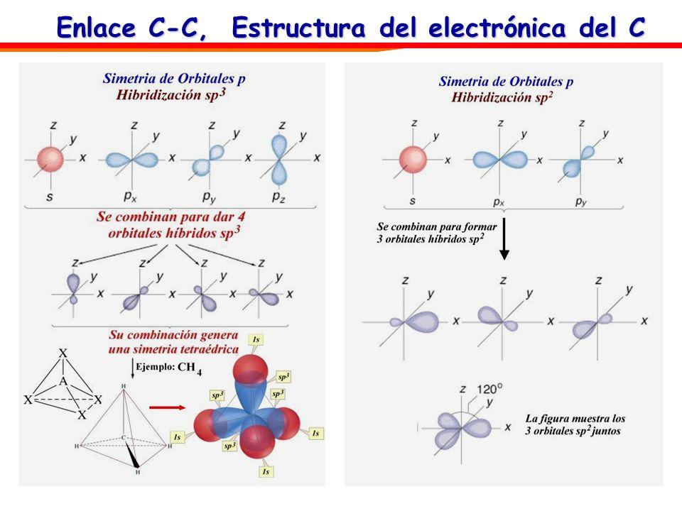 Enlace C-C, Estructura del electrónica del C