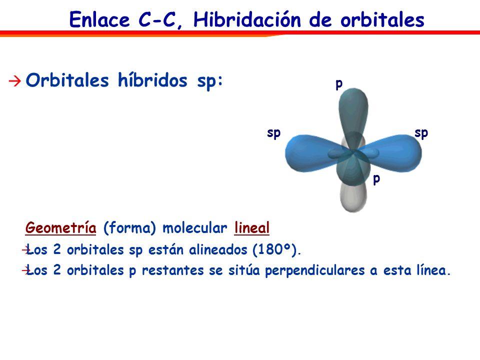 Enlace C-C, Hibridación de orbitales Orbitales híbridos sp: sp p p Geometría (forma) molecular lineal Los 2 orbitales sp están alineados (180º). Los 2