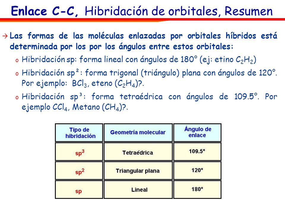 Enlace C-C, Hibridación de orbitales, Resumen Las formas de las moléculas enlazadas por orbitales híbridos está determinada por los por los ángulos en