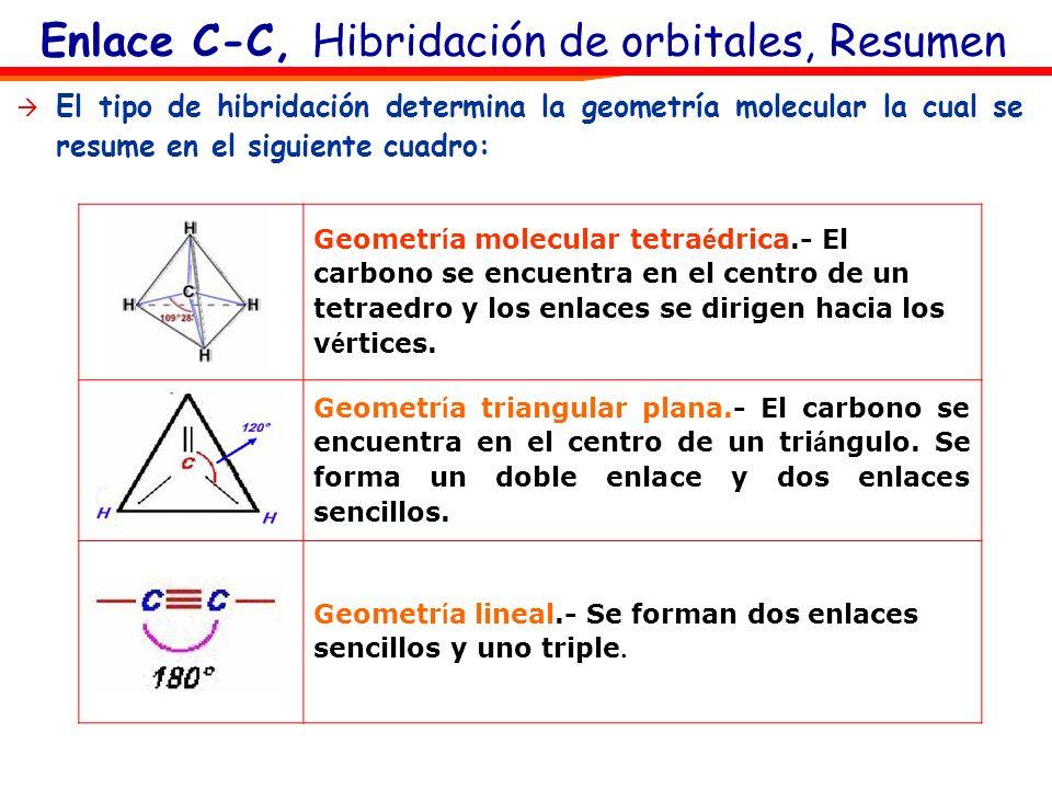 El tipo de hibridación determina la geometría molecular la cual se resume en el siguiente cuadro: Geometr í a molecular tetra é drica.- El carbono se