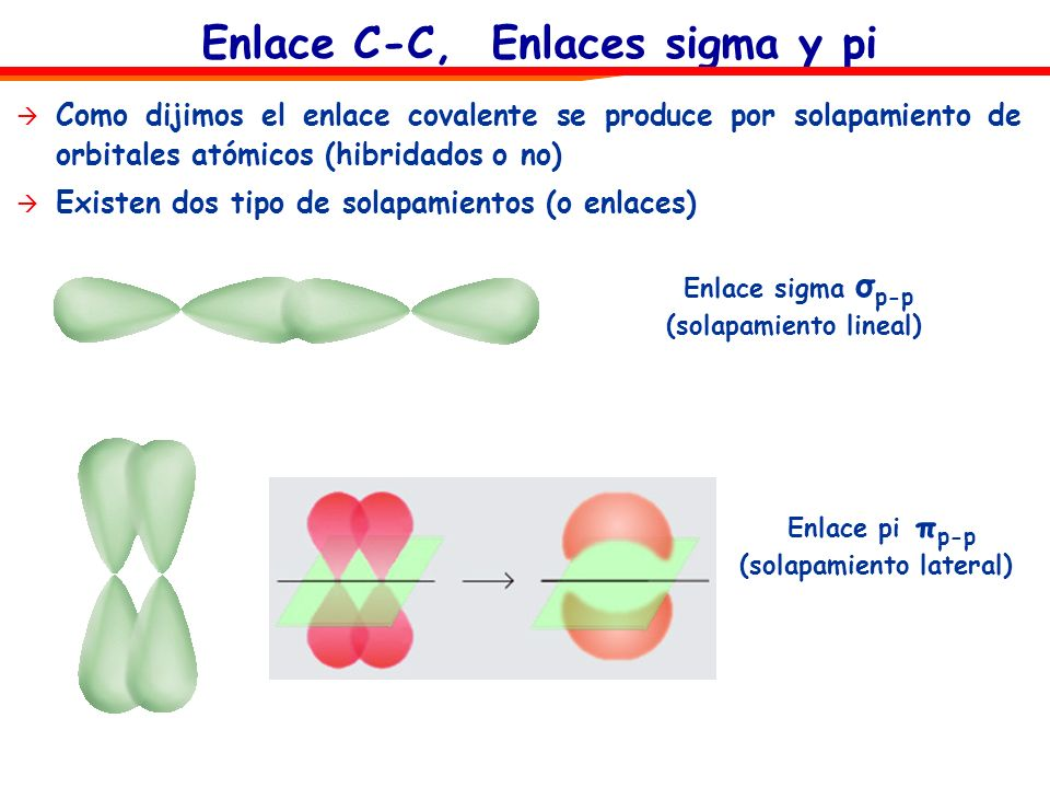 Enlace C-C, Enlaces sigma y pi Como dijimos el enlace covalente se produce por solapamiento de orbitales atómicos (hibridados o no) Existen dos tipo d