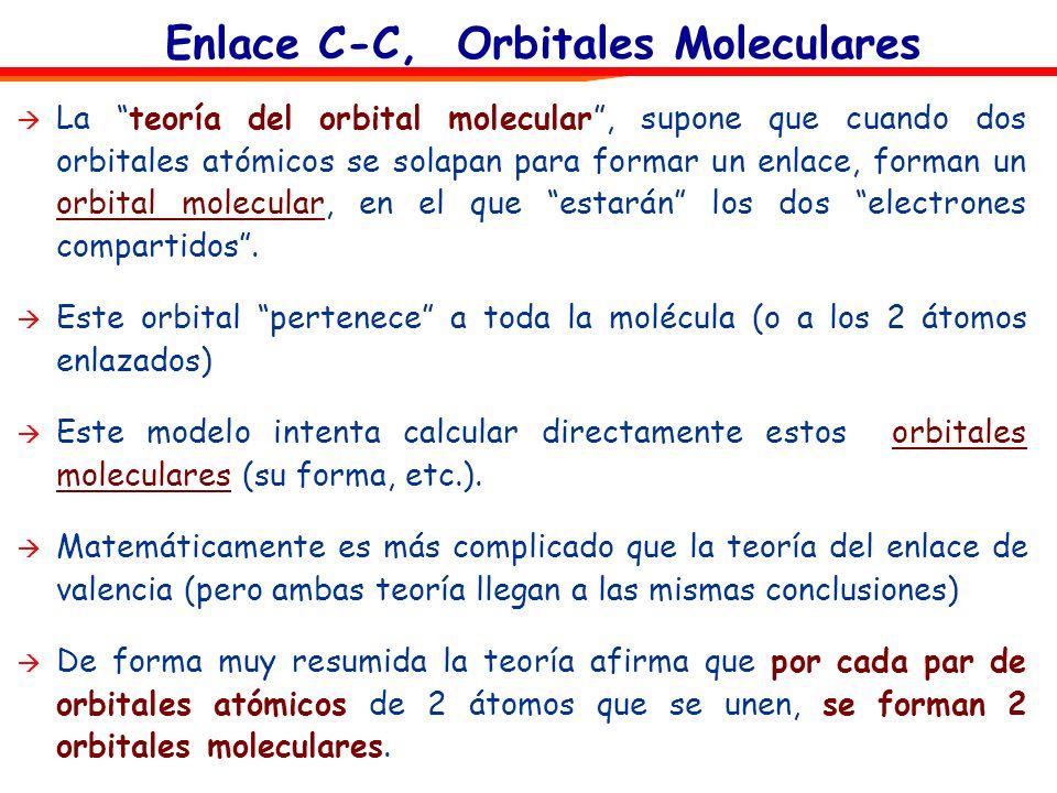 Enlace C-C, Orbitales Moleculares La teoría del orbital molecular, supone que cuando dos orbitales atómicos se solapan para formar un enlace, forman u