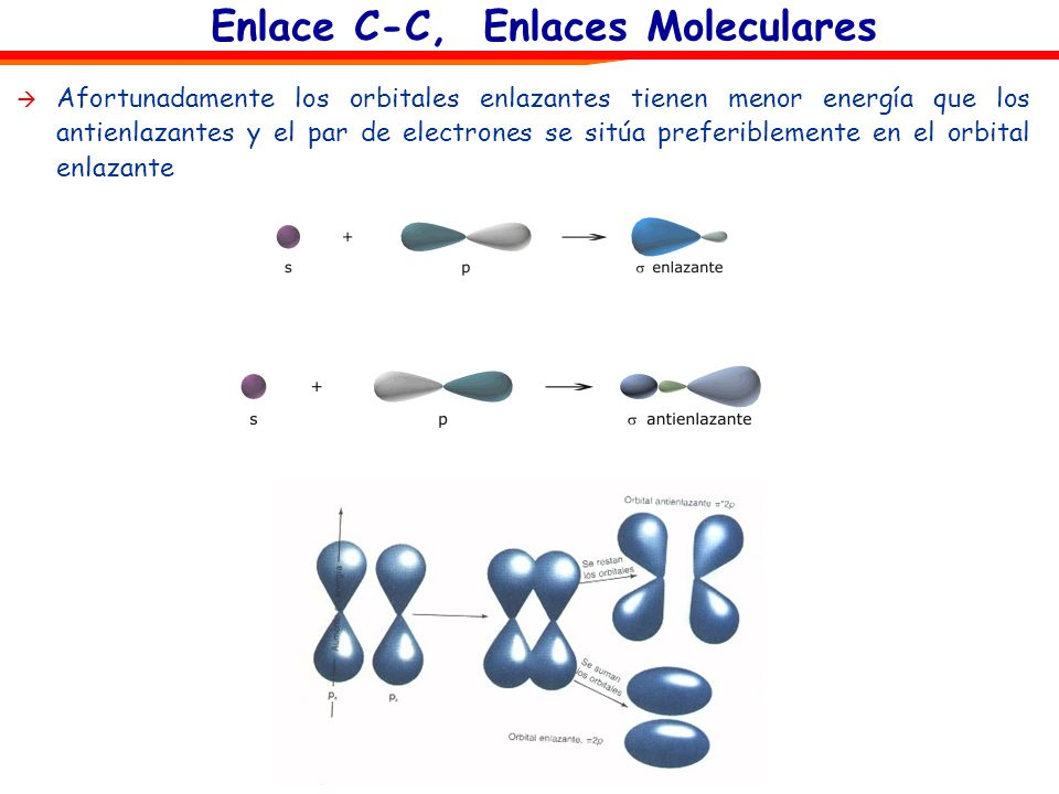 Enlace C-C, Enlaces Moleculares Afortunadamente los orbitales enlazantes tienen menor energía que los antienlazantes y el par de electrones se sitúa p
