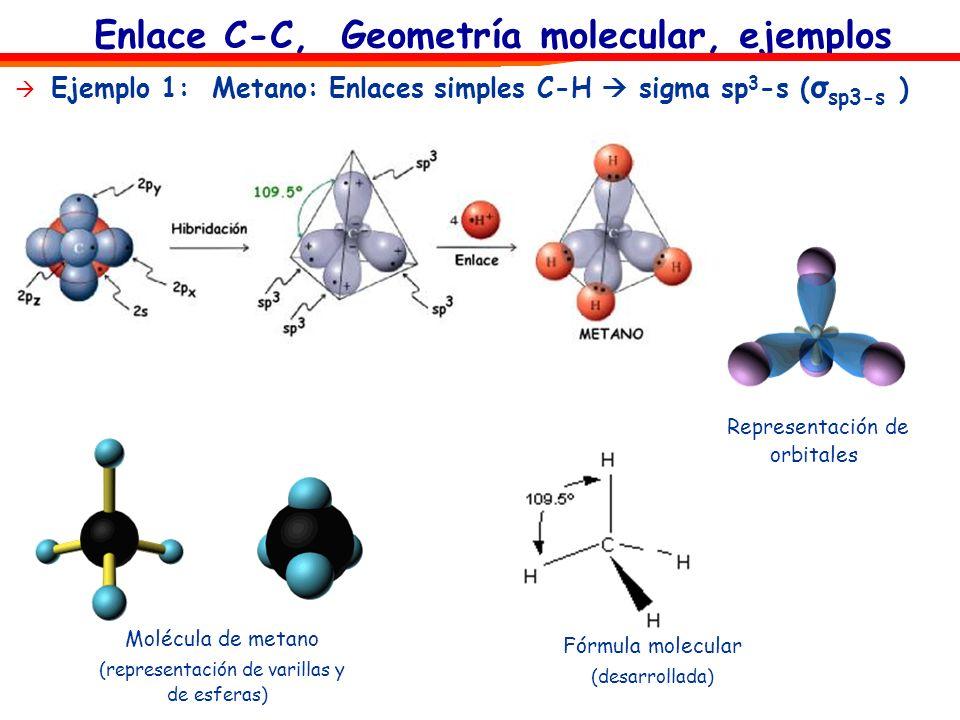 Enlace C-C, Geometría molecular, ejemplos Ejemplo 1: Metano: Enlaces simples C-H sigma sp 3 -s ( σ sp3-s ) Representación de orbitales Molécula de met