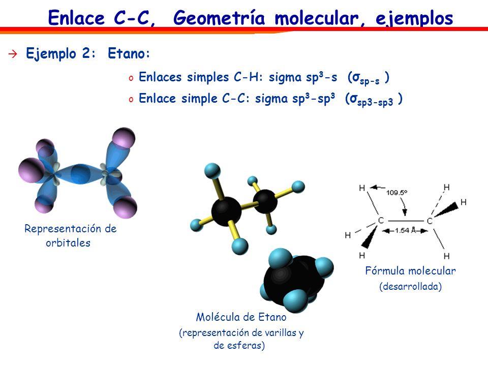 Ejemplo 2: Etano: o Enlaces simples C-H: sigma sp 3 -s ( σ sp-s ) o Enlace simple C-C: sigma sp 3 -sp 3 ( σ sp3-sp3 ) Molécula de Etano (representació