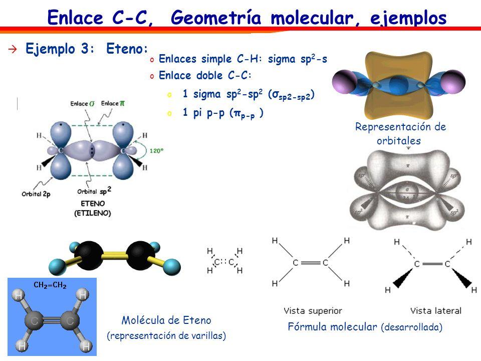 Ejemplo 3: Eteno: Molécula de Eteno (representación de varillas) Fórmula molecular (desarrollada) o Enlaces simple C-H: sigma sp 2 -s o Enlace doble C
