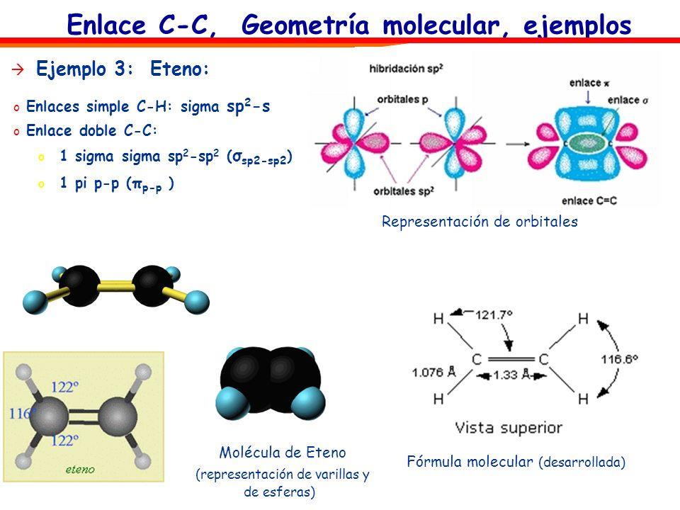 Ejemplo 3: Eteno: Molécula de Eteno (representación de varillas y de esferas) Fórmula molecular (desarrollada) Representación de orbitales o Enlaces s