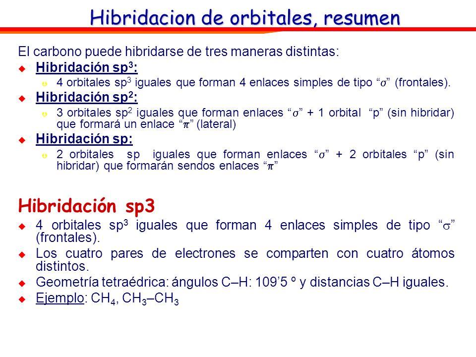 El carbono puede hibridarse de tres maneras distintas: Hibridación sp 3 : Þ Þ 4 orbitales sp 3 iguales que forman 4 enlaces simples de tipo (frontales