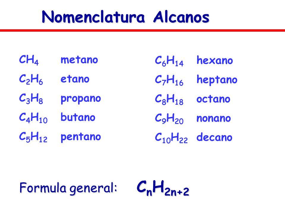 Nomenclatura Alcanos CH 4 metano C 2 H 6 etano C 3 H 8 propano C 4 H 10 butano C 5 H 12 pentano Formula general: C n H 2n+2 C 6 H 14 hexano C 7 H 16 h