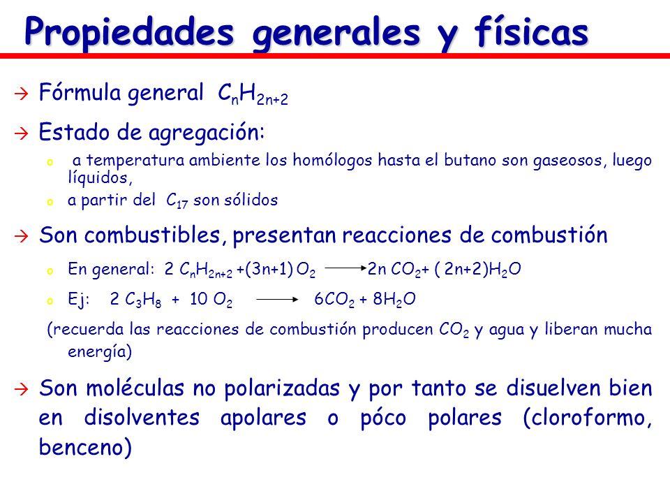 Propiedades generales y físicas Fórmula general C n H 2n+2 Estado de agregación: o o a temperatura ambiente los homólogos hasta el butano son gaseosos