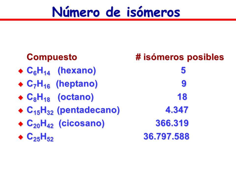Número de isómeros Compuesto# isómeros posibles C 6 H 14 (hexano) 5 C 6 H 14 (hexano) 5 C 7 H 16 (heptano) 9 C 7 H 16 (heptano) 9 C 8 H 18 (octano) 18