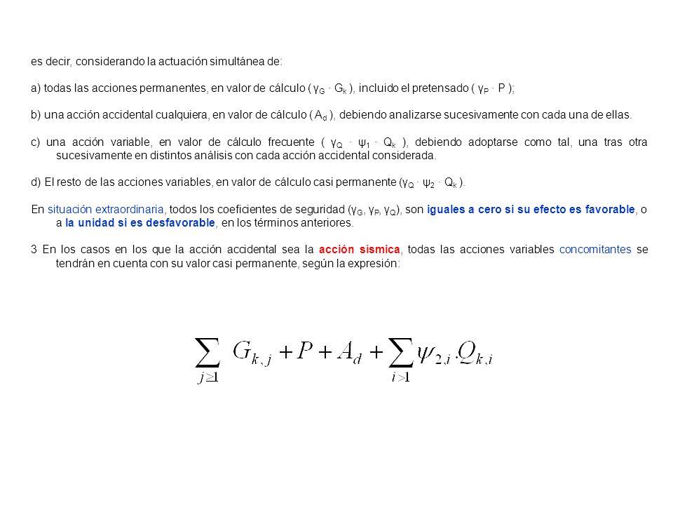 es decir, considerando la actuación simultánea de: a) todas las acciones permanentes, en valor de cálculo ( γ G · G k ), incluido el pretensado ( γ P