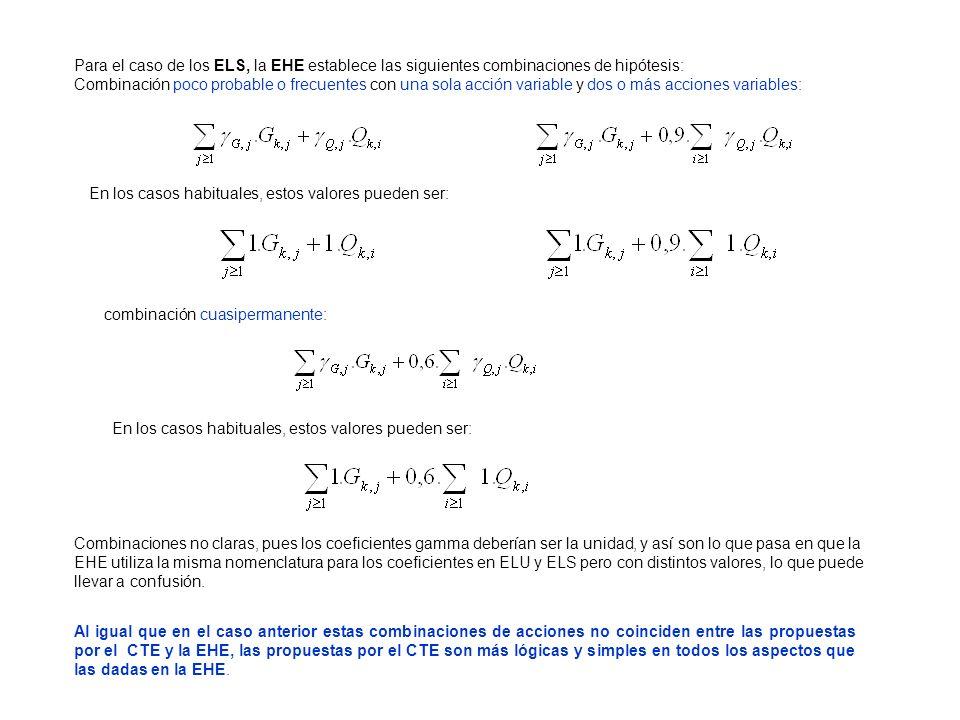 Para el caso de los ELS, la EHE establece las siguientes combinaciones de hipótesis: Combinación poco probable o frecuentes con una sola acción variab