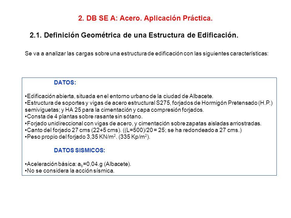 Pórtico Y2, Hipótesis 2, Verticales variables: Cargas Momentos Flectores Cortantes Normales