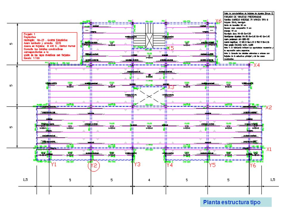 Pórtico Y2, Hipótesis 3, Viento +Y: Cargas Momentos Flectores CortantesNormales