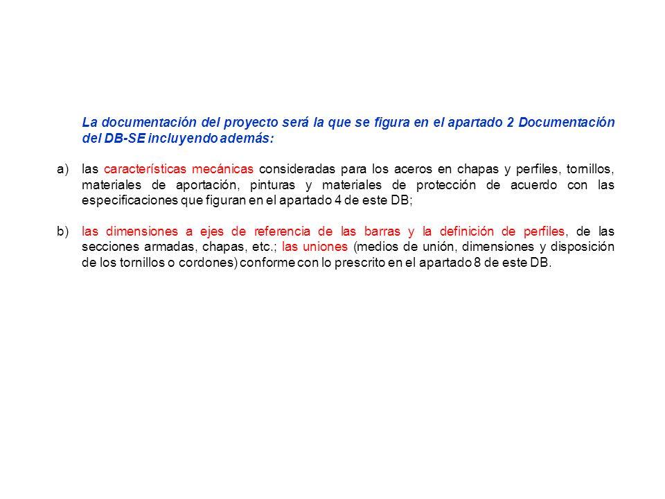 2.DOCUMENTACIÓN.