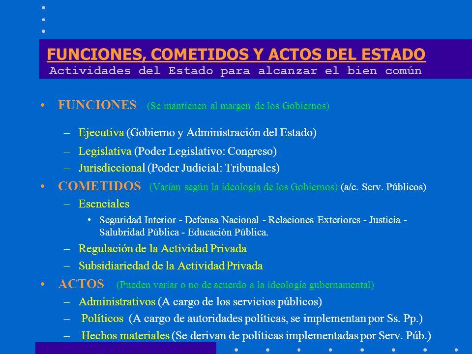 CLASIFICACION GENERAL DE LOS GOBIERNOS MONARQUIAS –Gobierno de uno Autocráticas –En su generación –En su ejercicio Constitucionales –En apariencia –En