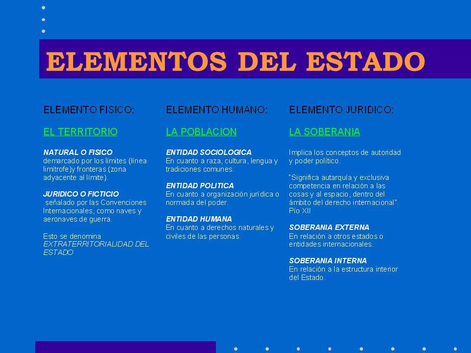 DEFINICION JURIDICA DE ESTADO El Estado es una persona jurídica compuesta por una sociedad humana organizada sobre territorio propio y con una organiz