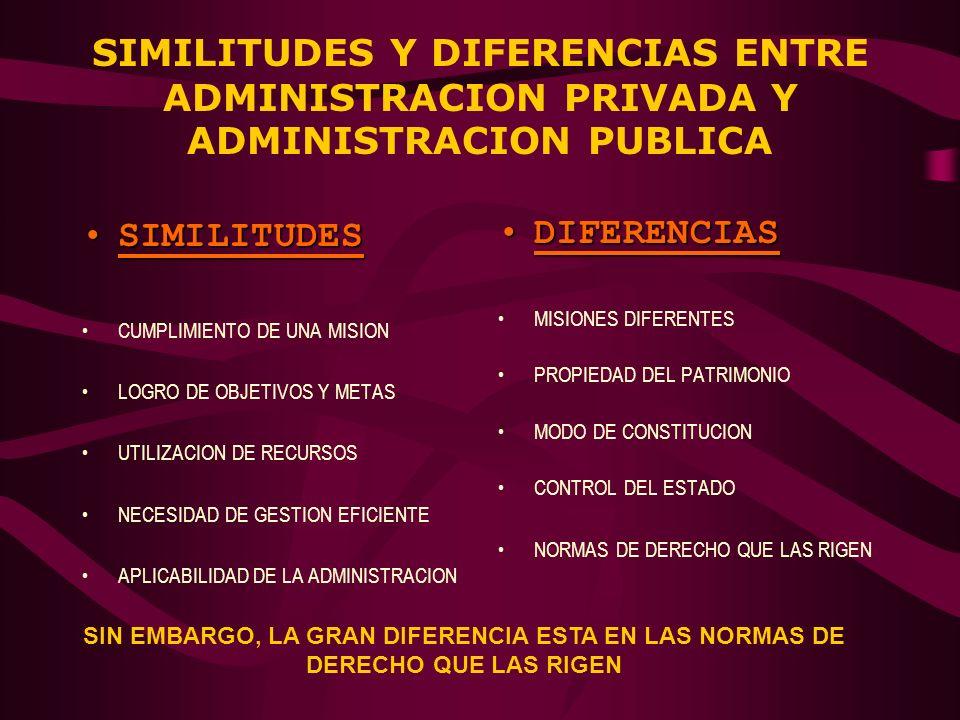 SIMILITUDES Y DIFERENCIAS ENTRE ADMINISTRACION PRIVADA Y ADMINISTRACION PUBLICA SIMILITUDESSIMILITUDES CUMPLIMIENTO DE UNA MISION LOGRO DE OBJETIVOS Y