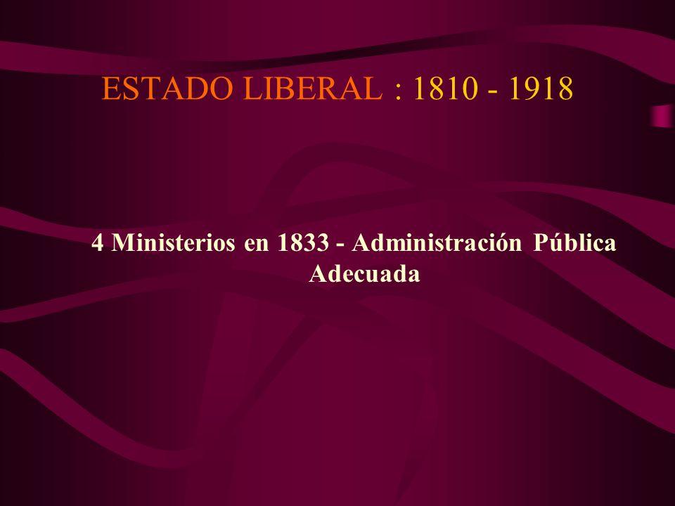 BREVE RESEÑA HISTORICA DE LA ADMINISTRACION PUBLICA CHILENA ESTADO LIBERAL : 1810 - 1918 ESTADO INTERVENCIONISTA: 1918-1939 ESTADO PRODUCTOR: 1939 - 1