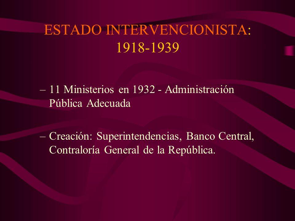 ESTADO LIBERAL : 1810 - 1918 4 Ministerios en 1833 - Administración Pública Adecuada