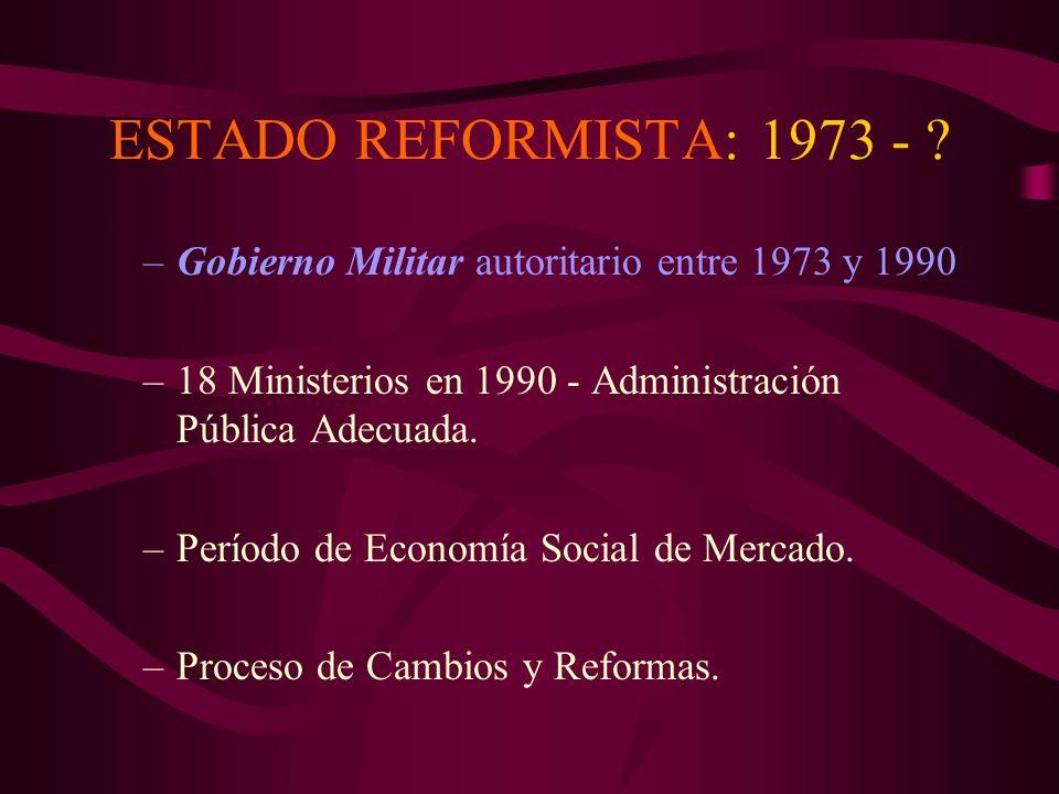 ESTADO PRODUCTOR: 1939 - 1973 –14 Ministerios en 1973 - Administración Pública Inadecuada. –Creación: CORFO y empresas estatales. Impulso: vivienda, s